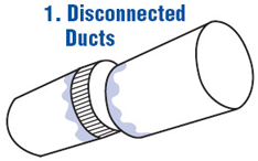 Look For Disconnected Ducts