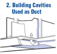 Seal Cavities Used As Ducts