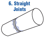 Seal Joints & Seams With RCD Mastic